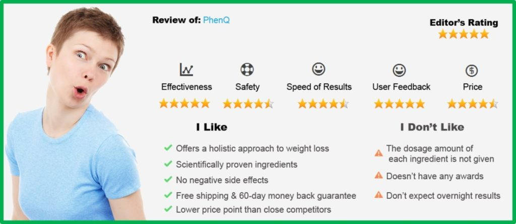 phenq review and results chart