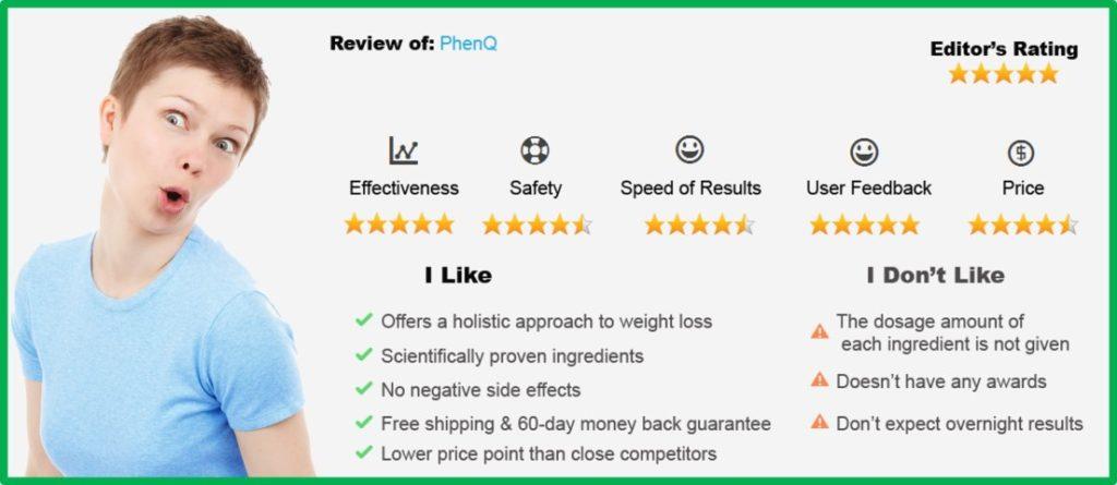 phenq Bewertung und Ergebnisse Chart